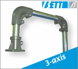 Swivel support kit L1 from 227 to 1700 mm