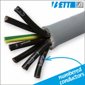 Fireproof cable UL-CSA certified